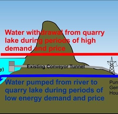 VO Hvrstrw CP LWRP _18237_Tilcon Energy Storage