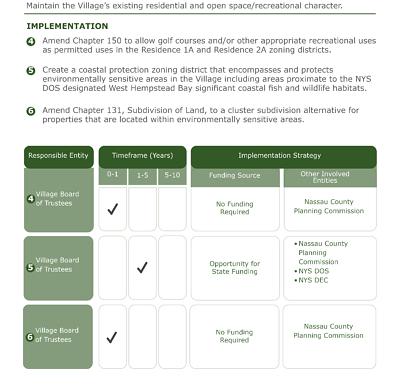 VO Woodsburgh _18055__imp matrix sample